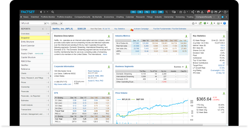 when you connect the data with FactSet, you find the opportunity
