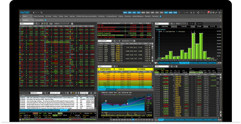 buy-side traders conrol your workspace
