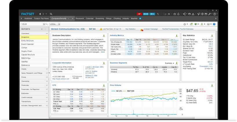combine comprehensive company, industry, and global data